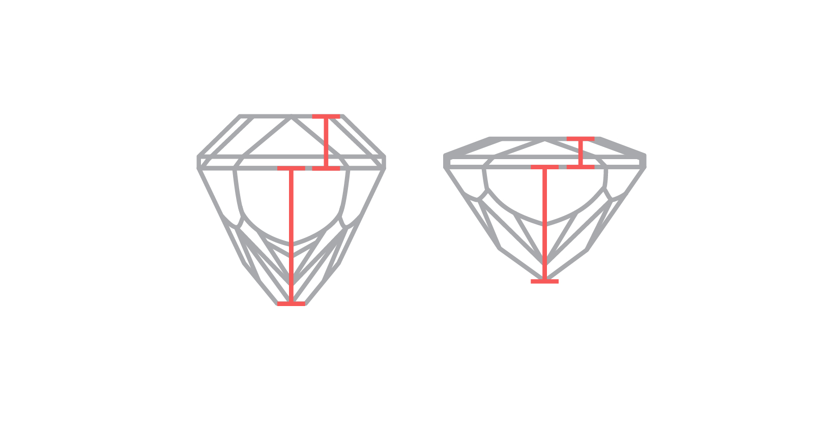 SIDE PROFILE - Higher crown and deeper pavilion in an old mine cut vs. a lower crown and more shallow pavilion in the modern cushion cut