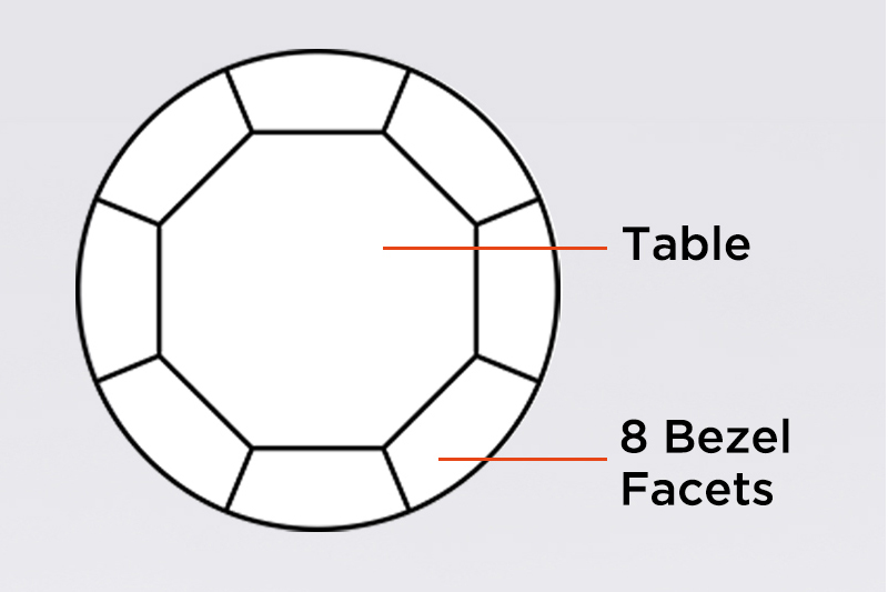 16facets_1