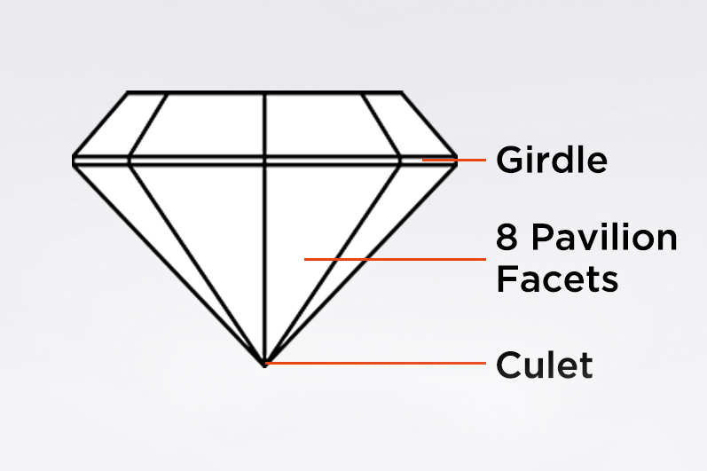 16facets_2